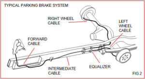 Typical Parking Brake System Diagram