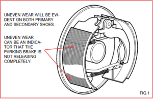 Uneven Brake Pad Wear Diagram