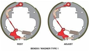 The Importance of Drum Brake Self Adjusters | Know Your Parts