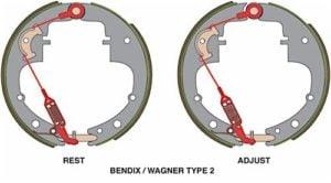 bendix-wagner-type-2-brake-adjusters