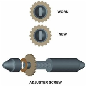 The Importance Of Drum Brake Self Adjusters Know Your Parts