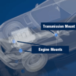 Transmission and Engine Mount Location Mercedez Benz