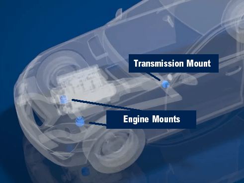 How to Diagnose a Defective Transmission Mount in a Mercedes