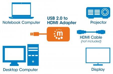 USB 2.0 auf HDMI Adapter MANHATTAN Konvertiert ein USB 2.0- in ein HDMI-Signal