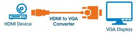 HDMI auf VGA-Konverter MANHATTAN HDMI-Stecker auf VGA-Buchse, optionaler USB Micro-B-Stromport, schwarz, Polybag-Verpackung