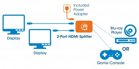 2-Port HDMI Splitter