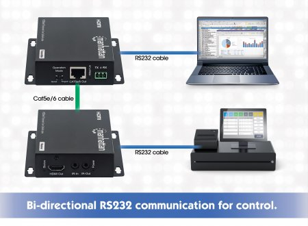 4K HDMI HDBaseT over Ethernet Extender Kit