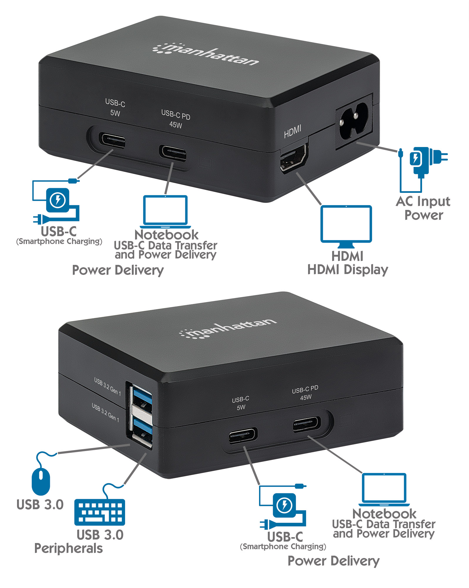 Smart Video Power Delivery Charging Hub