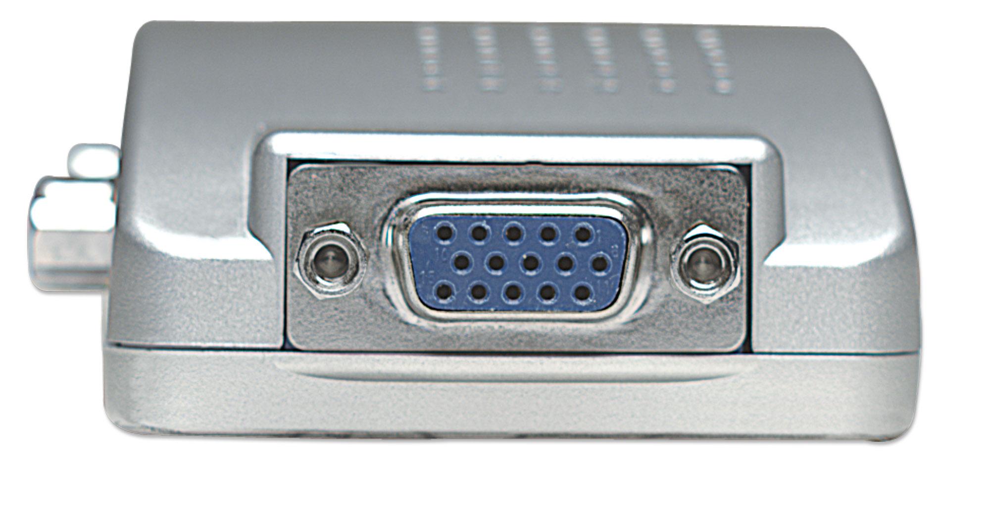 PC TV Converter