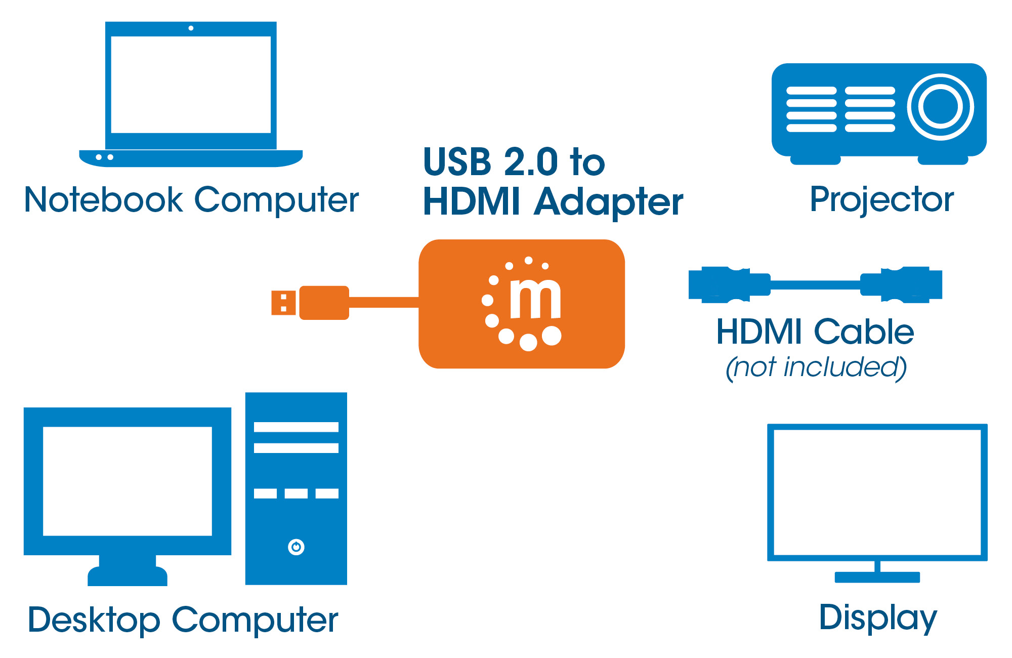 USB 2.0 to HDMI Adapter