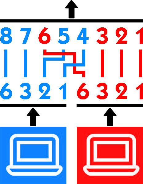 2-Port Modular Distributor