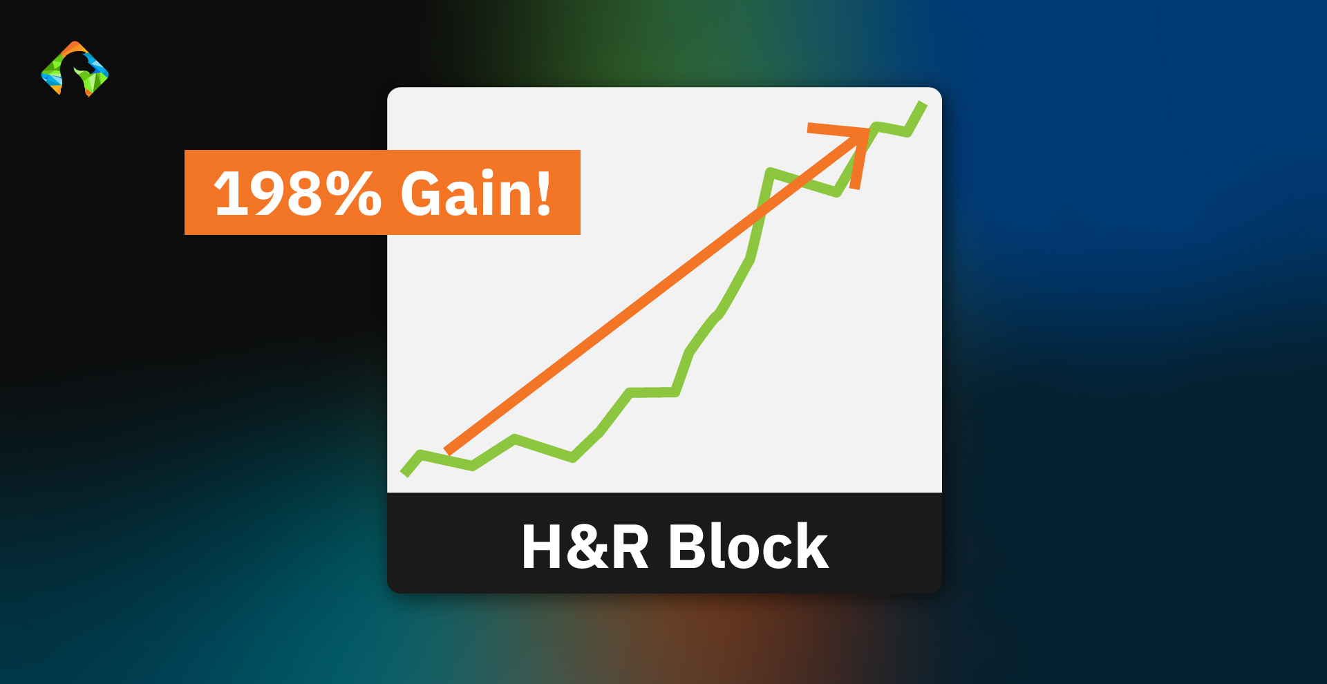 H&R Block Gain of 198%