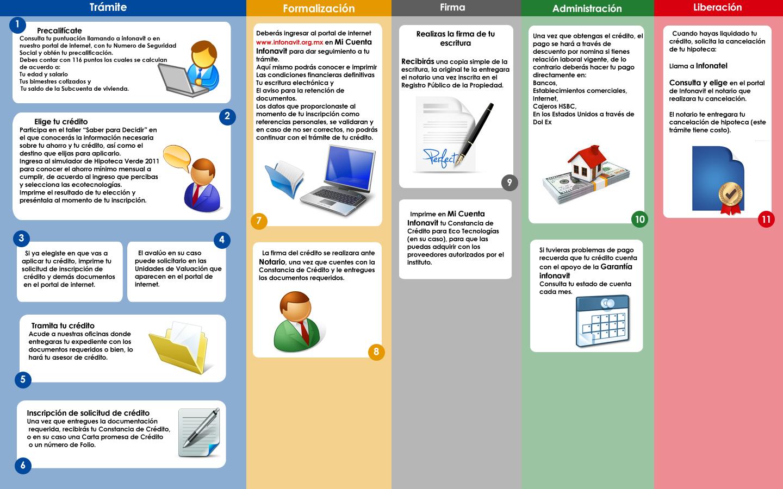infografia_complementaria.png