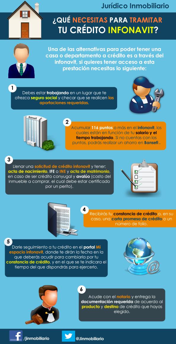 infografia_infonavit.png