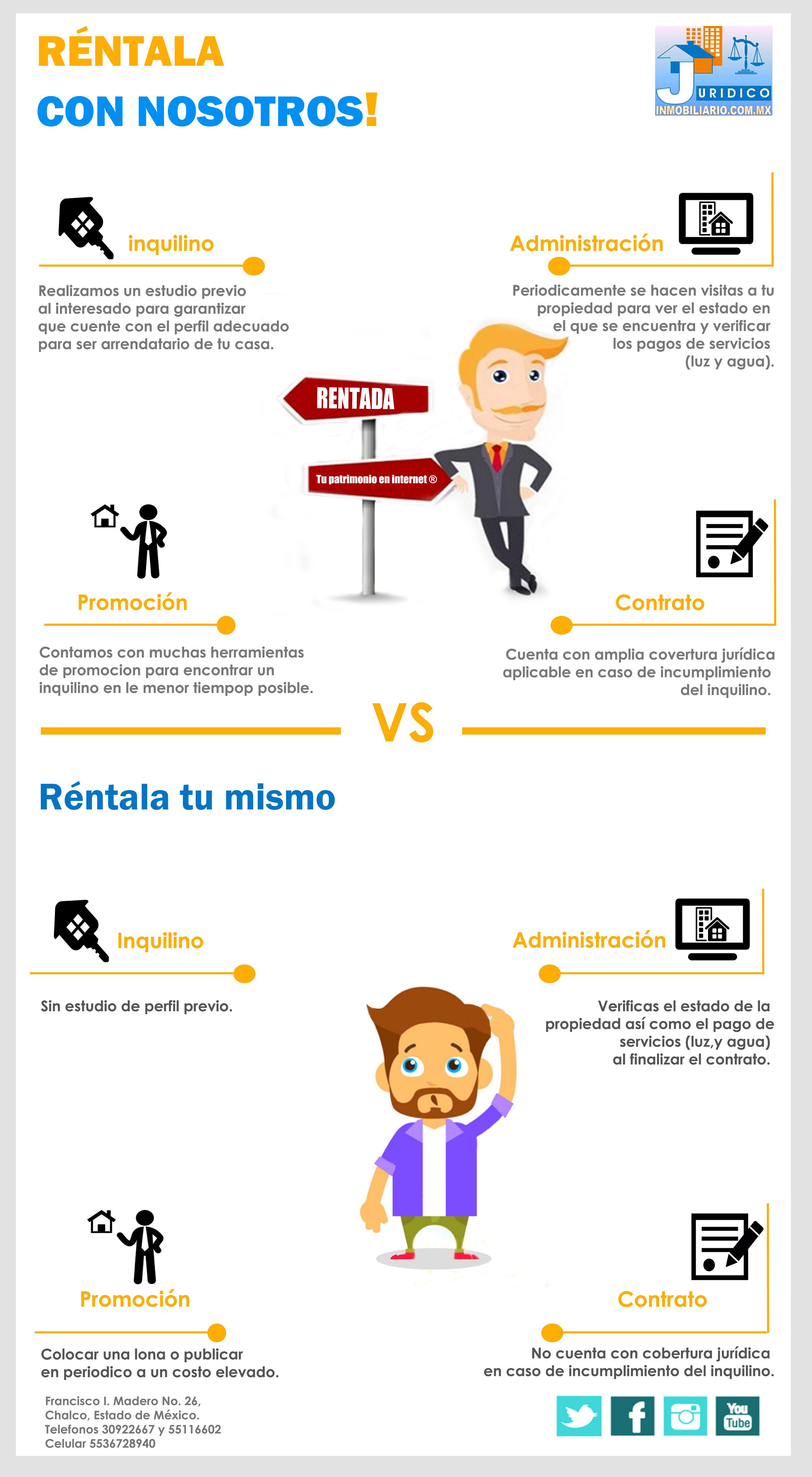 infografiarenta.png