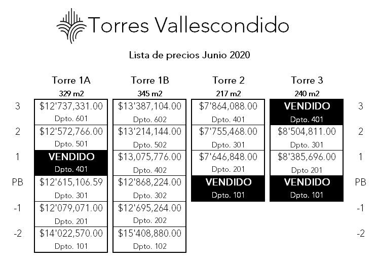 Lista_de_Precios_Torres_Vallescondido.jpeg