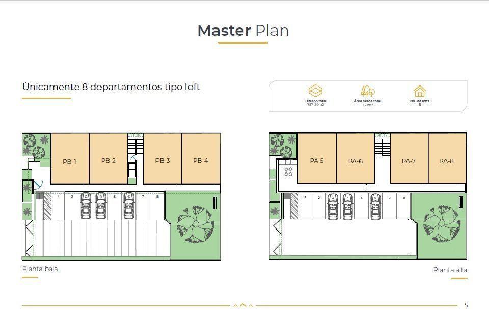 8 de 8: Plano Master Departamentos