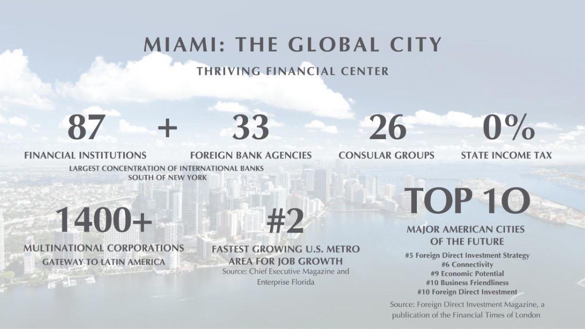 5 de 29: Departamento en Venta, Miami,  ASTON MARTIN Chichen Realty