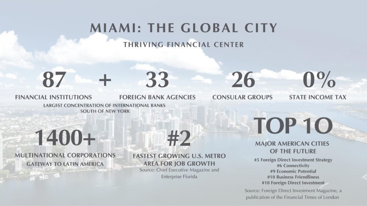 4 de 28: Departamento en Venta, Miami,  ASTON MARTIN Chichen Realty