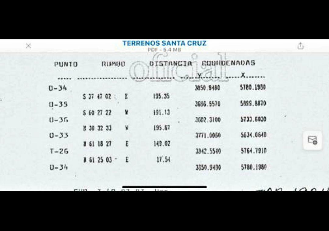 9 de 10: TERRENO VENTA PERIFERICO SUR MERIDA YUCATAN CHICHEN REALTY