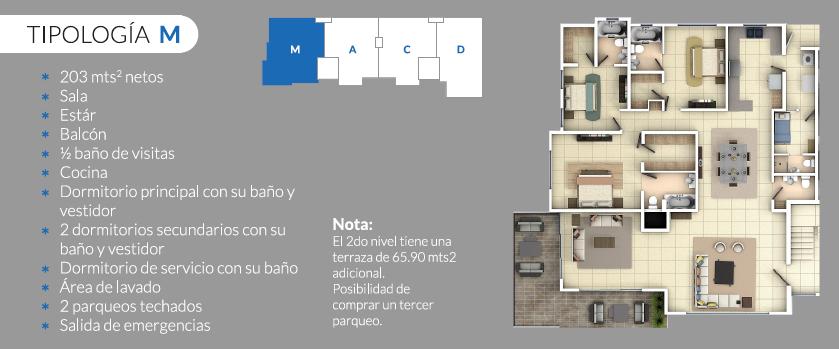 7 de 22: Planito del Apartamento