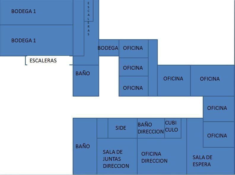 4 de 8: estructura