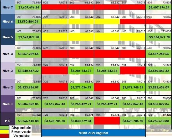 14 de 34: disponibilidad y precios