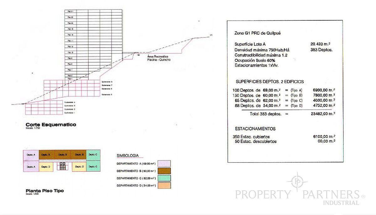 4 de 4: Detalle anteproyecto condominio de edificios