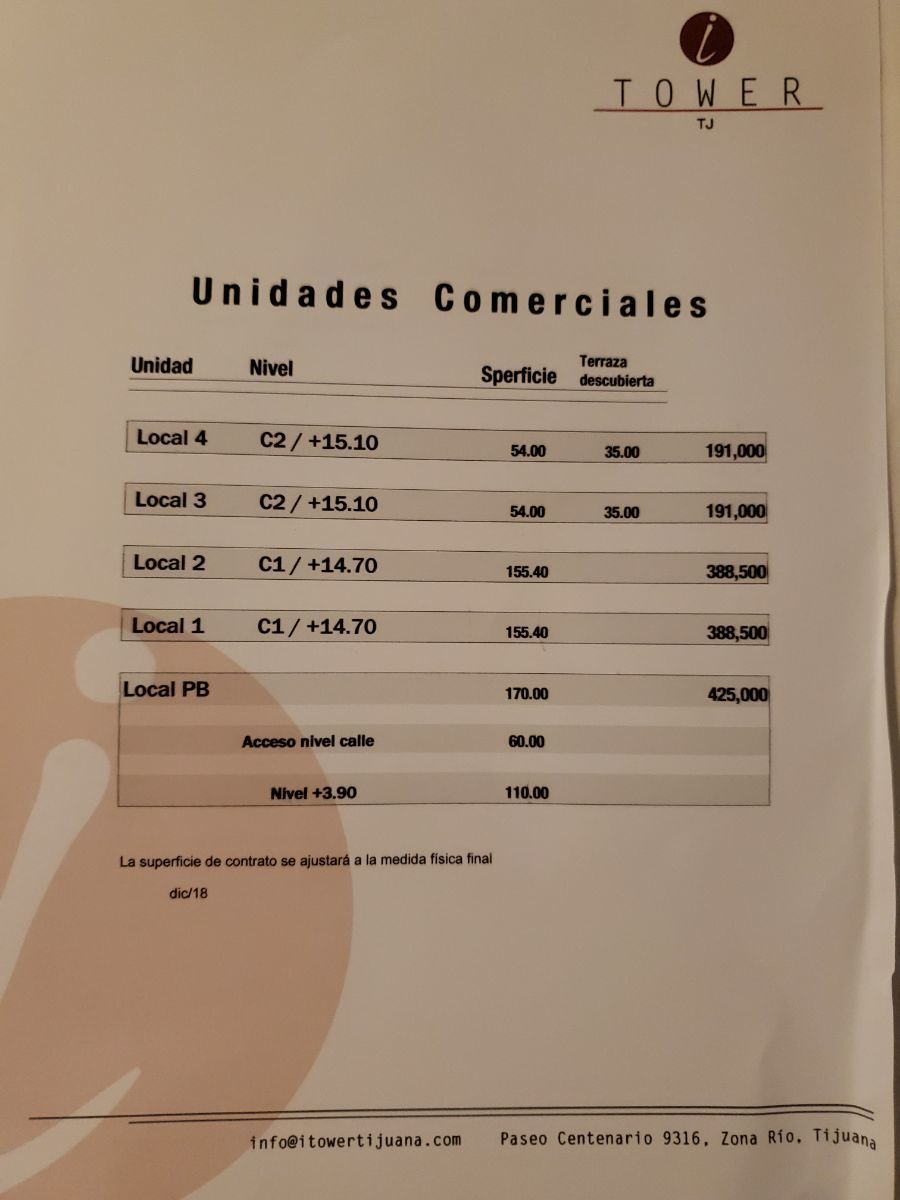 12 de 12: Lista de precios de pre-venta