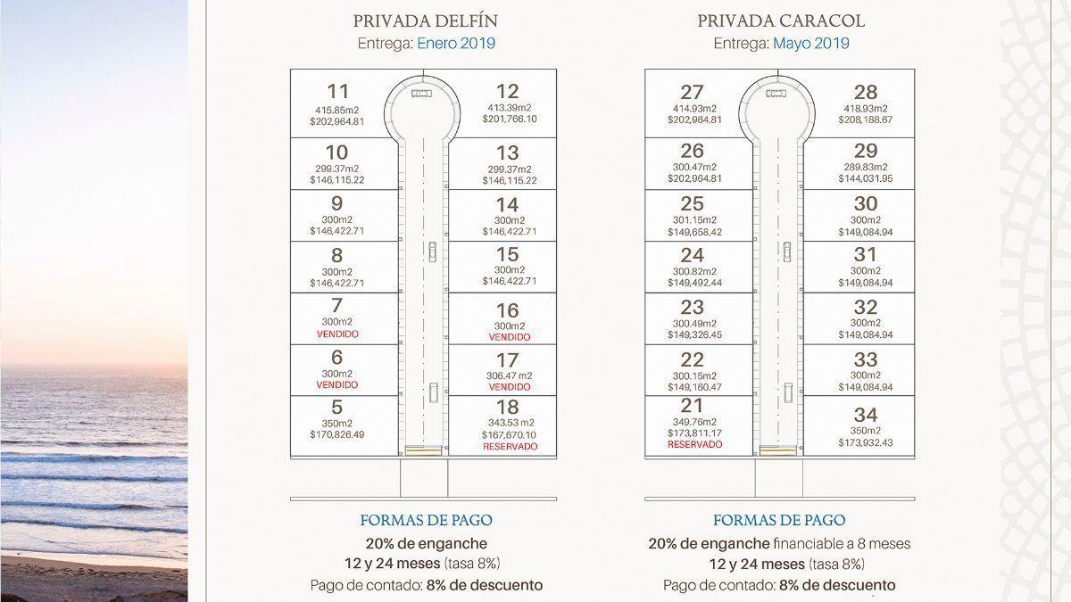 3 de 4: Terrenos en Venta en Ensenada Carlos Pacheco PMR-405
