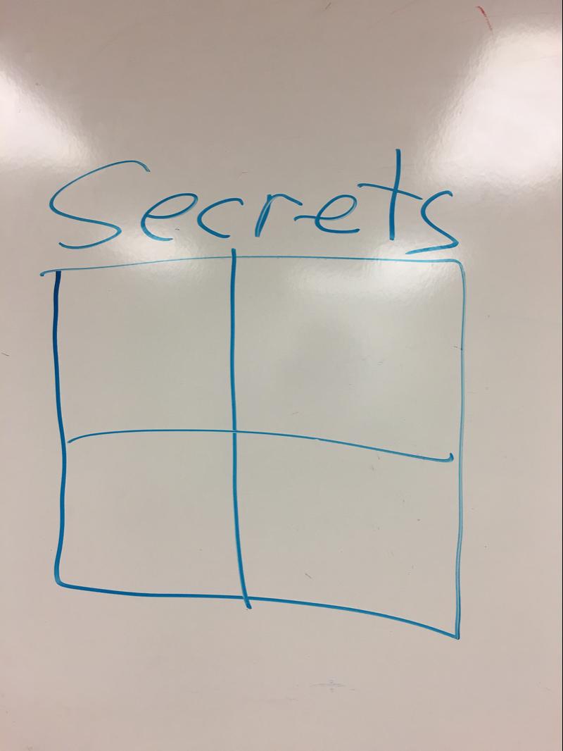 Secrets of the Quad