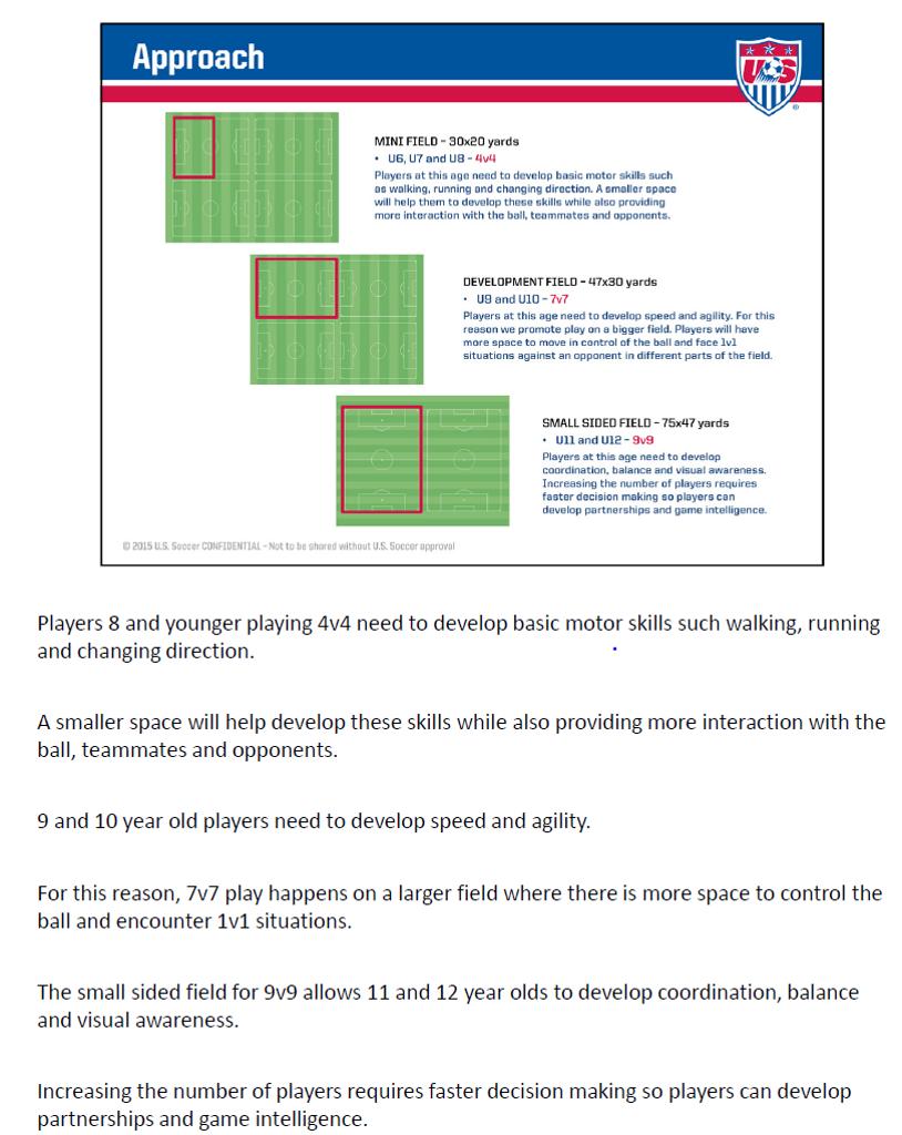 US Soccer Field Approach