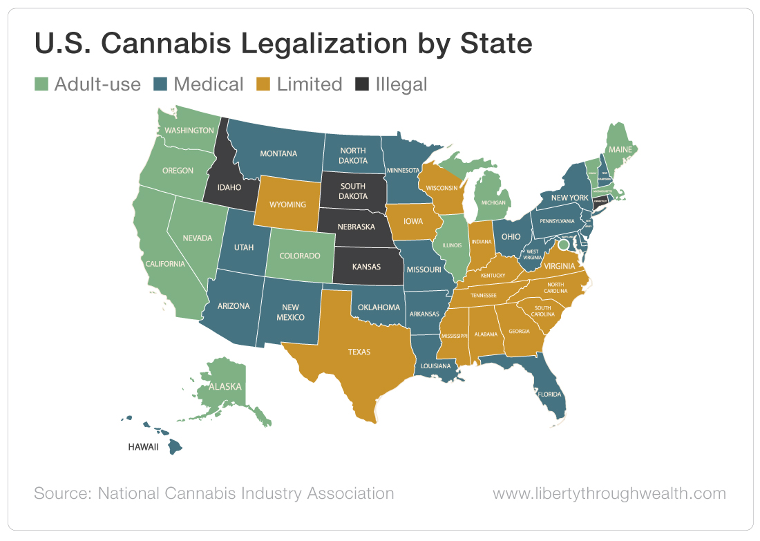 US Cannabis Legalization by State