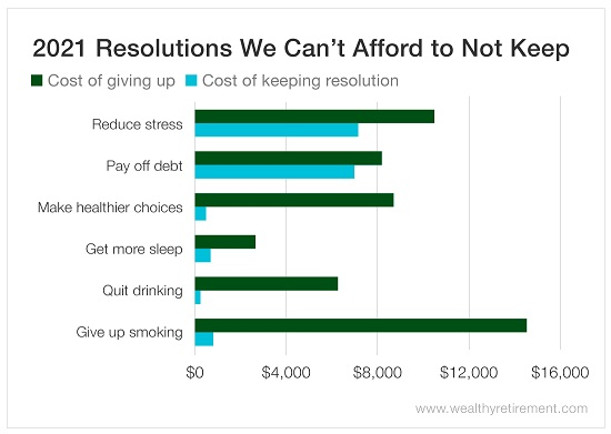 2021 Resolutions We Can't Afford to Not Keep