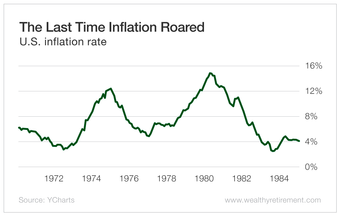 The Last Time Inflation Roared