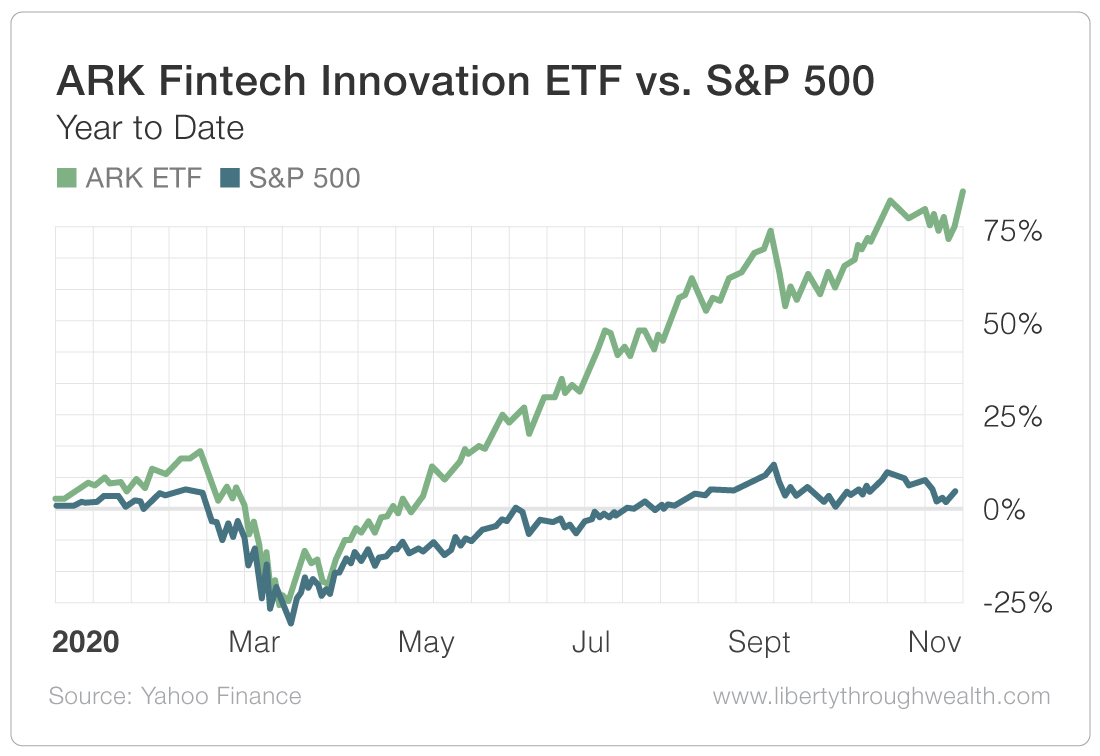 How to Profit From the Fintech Revolution