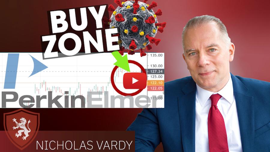 Buy Zone