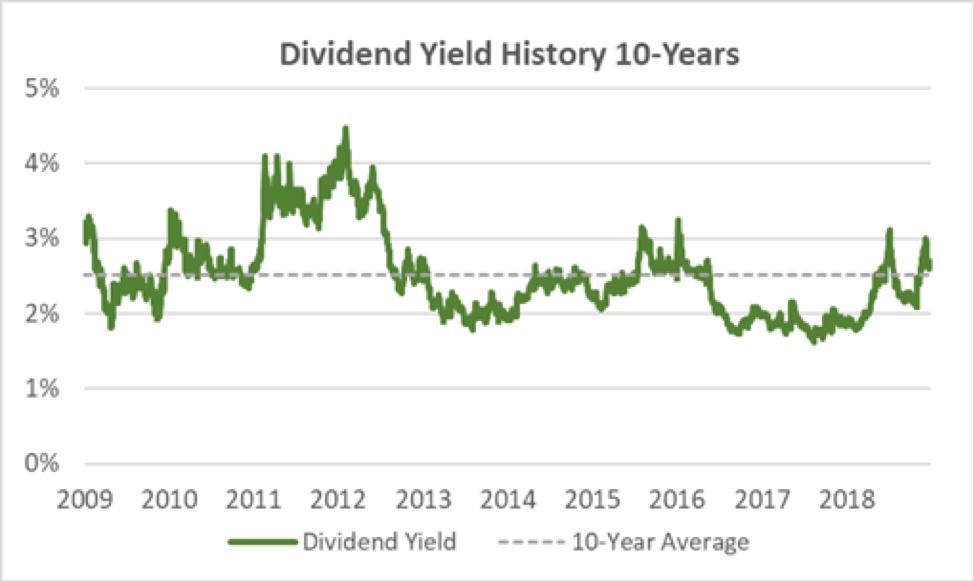 Evercore's Dividend