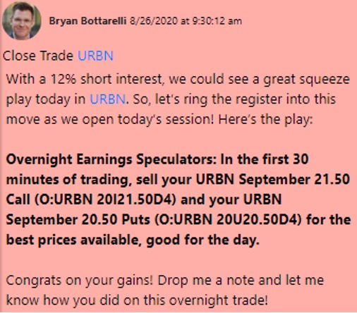 URBN Trade: Sell