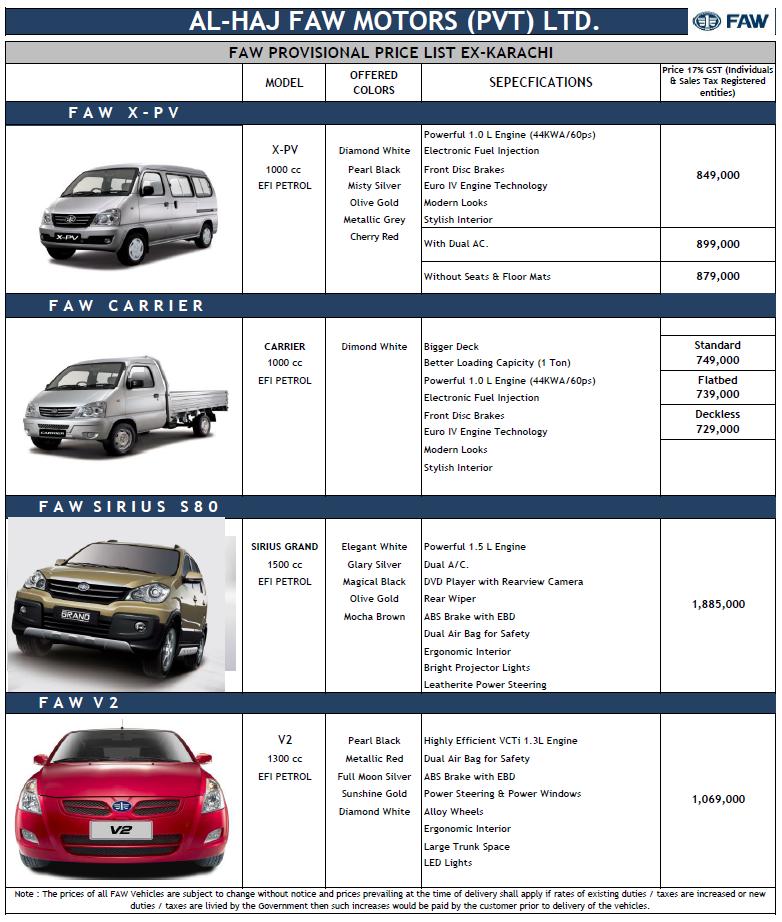 New Cars In Pakistan Latest Car Prices Reviews Comparisons Html Autos Weblog