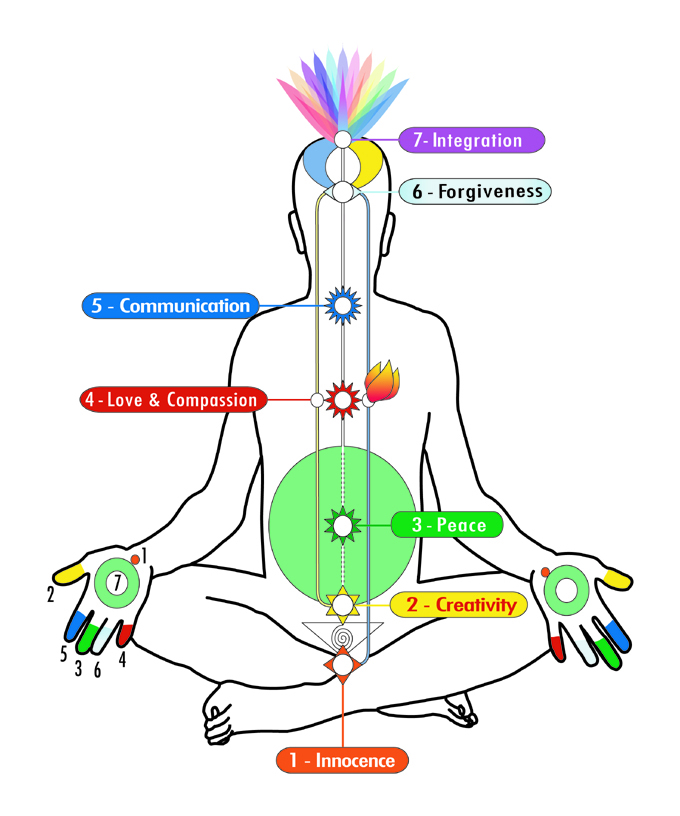 Free Meditation Classes In Balham South West London Free Meditation Balham About