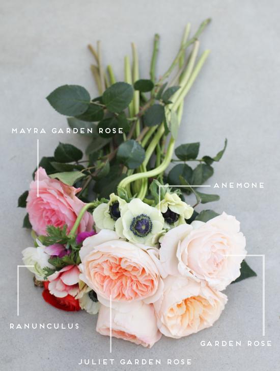 Garden Roses, Anemones, Ranunculus, Etc