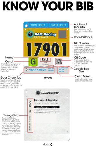 Guide to Race Bib