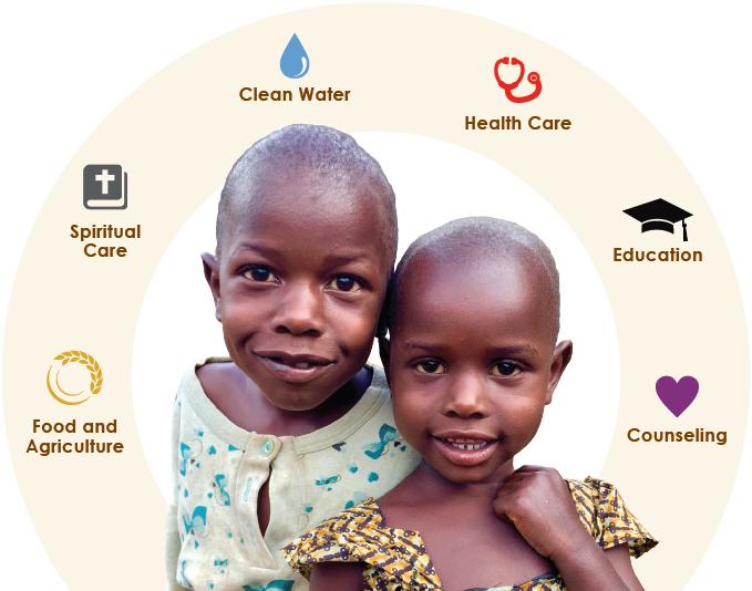 howsponsorshipworks_child-benefits-circle.png