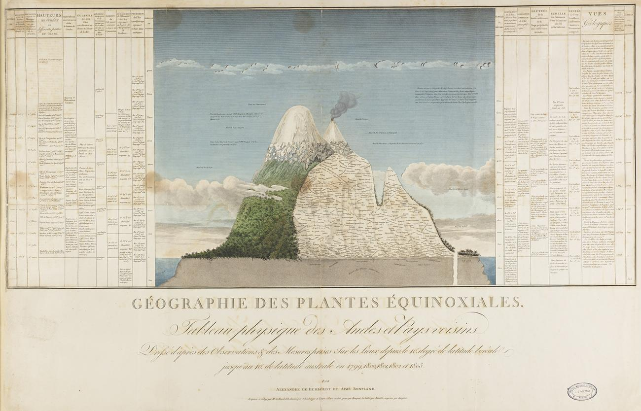 a drawing of a mountain.