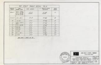 Media - RF.3.263 - SAAM-RF.3.263_1 - 71622