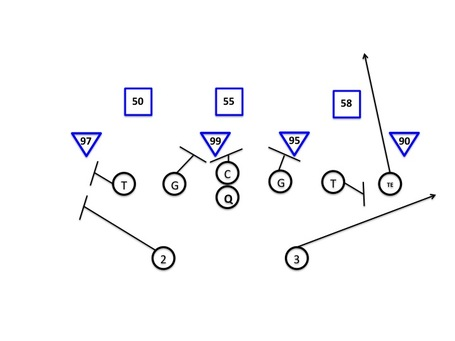 Buffalo Bills Defensive Line The Double Team Dilemma