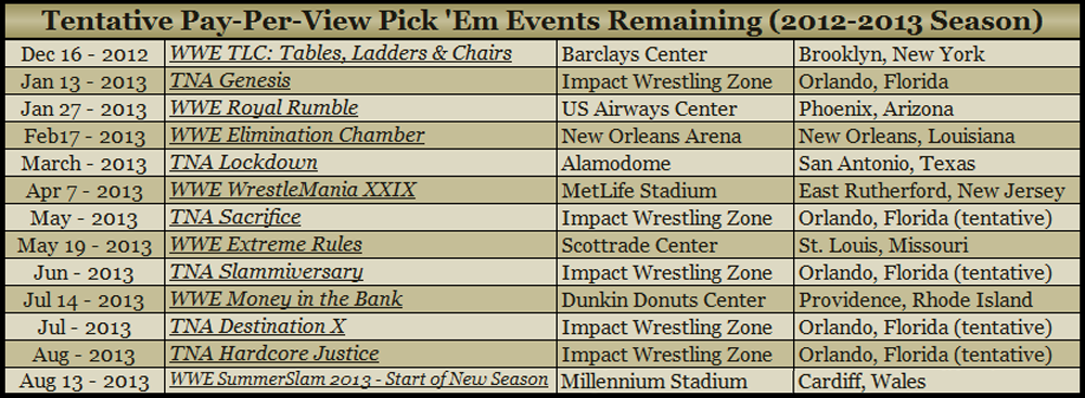 List Of Wwe Papervieuw 2019: Pay-Per-View Pick 'Em Game Schedule Through WWE
