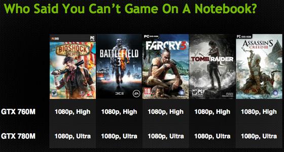 best gpu 1080p gaming 2013 calendar