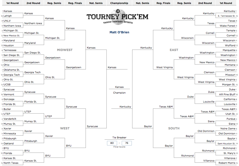 Uk Basketball: Full 2010 NCAA Tournament Predictions, From The SB Nation